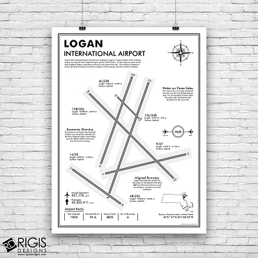 BOS: Boston Logan International Airport Print
