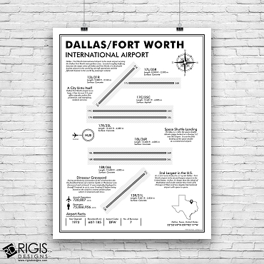 DFW: Dallas Fort Worth International Airport Print (COPY)