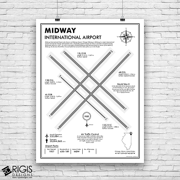 MDW: Chicago Midway International Airport Print