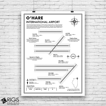 ORD: Chicago O'Hare International Airport Print