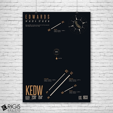 Edwards Air Force Base (KEDW) Print
